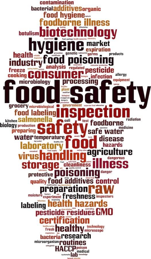 HACCP-VACCP-TACCP food-safety programs