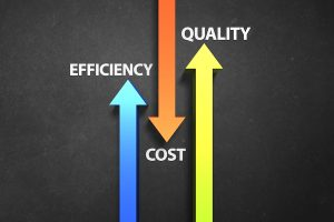 improve product quality